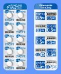 グリメピリド錠0.5mg「日医工」