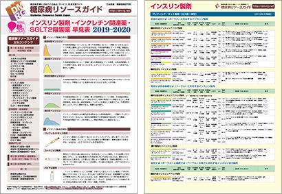 インスリン製剤・インクレチン関連薬・SGLT2阻害薬 早見表2019-2020